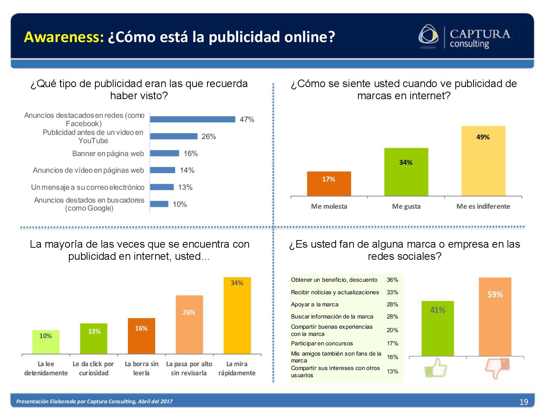 El consumidor Digital Boliviano 2017 (19)