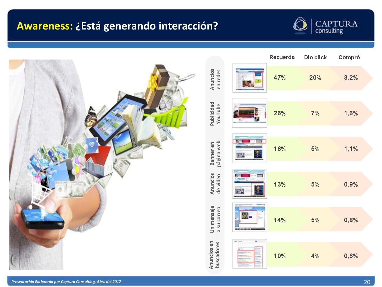 El consumidor Digital Boliviano 2017 (20)