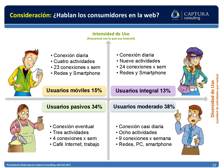 El consumidor Digital Boliviano 2017 (22)