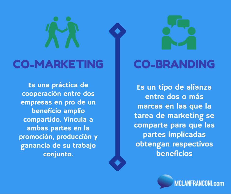 co-marketing y co-branding