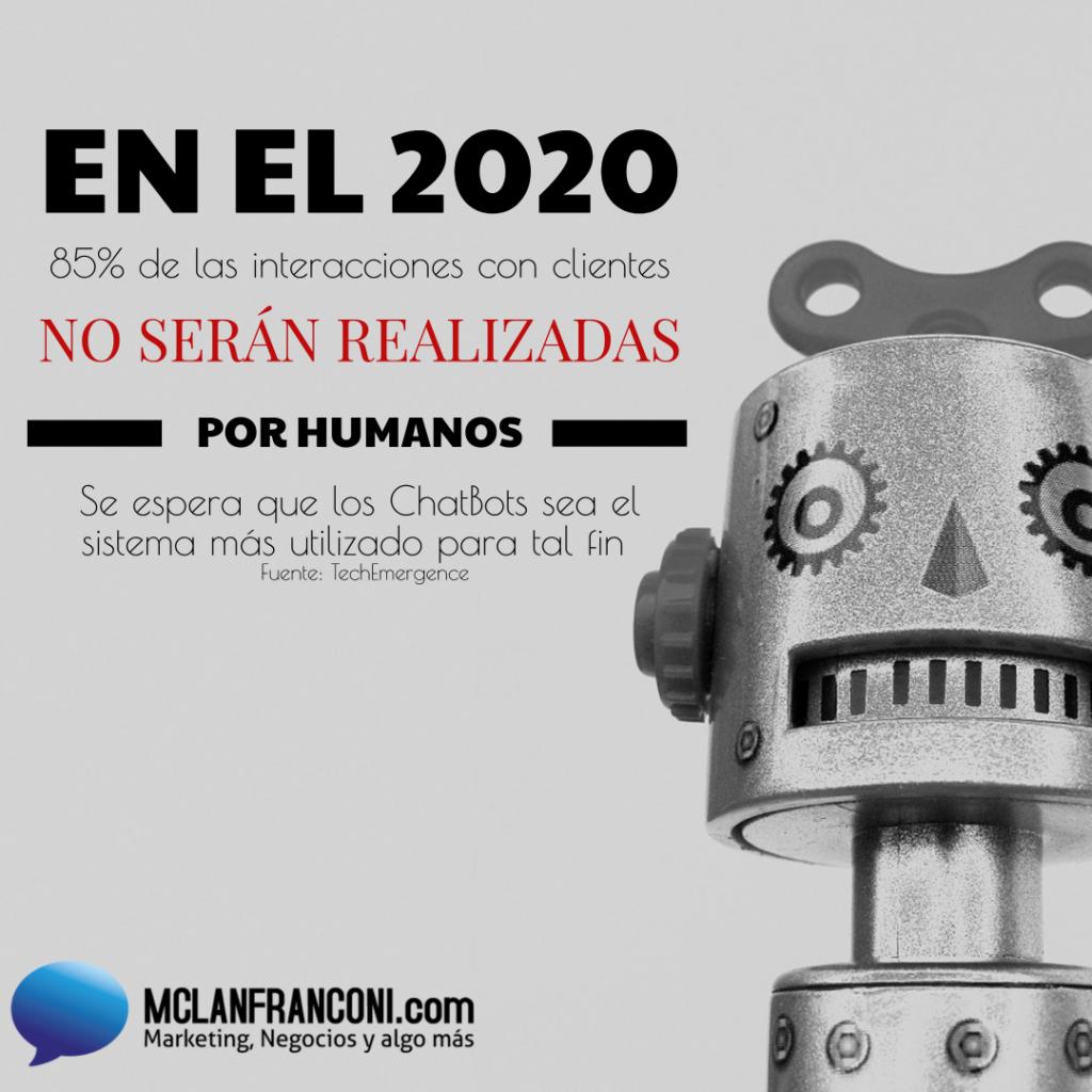 ChatBots para empresas Bolivia frase