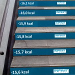 15 ejemplos de Street Marketing 14 mclanfranconi