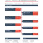 plantilla para curriculum gratis 28