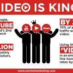 aumentar suscriptores en youtube datos 2