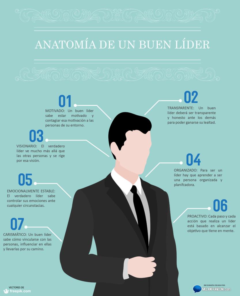 Anatomia de un buen lider