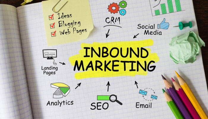 CRM-y-su-relación-con-inbound-marketing