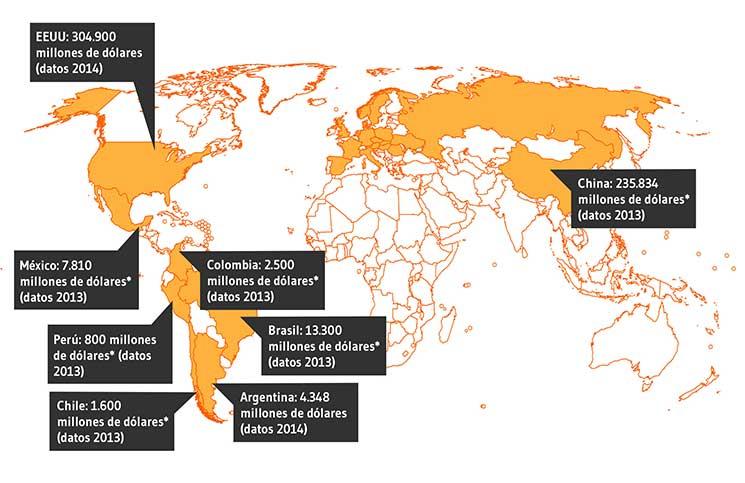 Comercio electrónico en Bolivia: Los millones que perdemos ...
