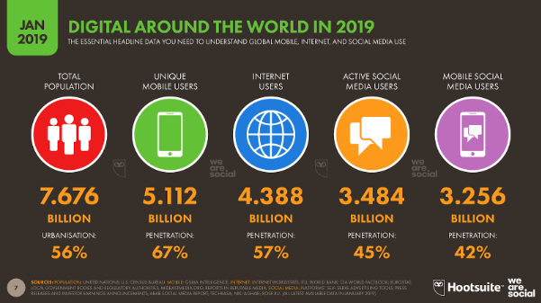 Digital-Around-The-World