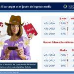 El consumidor Digital Boliviano 2017 (12)