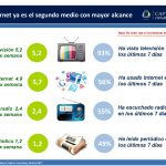 El consumidor Digital Boliviano 2017 (14)
