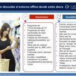 El consumidor Digital Boliviano 2017 (18)