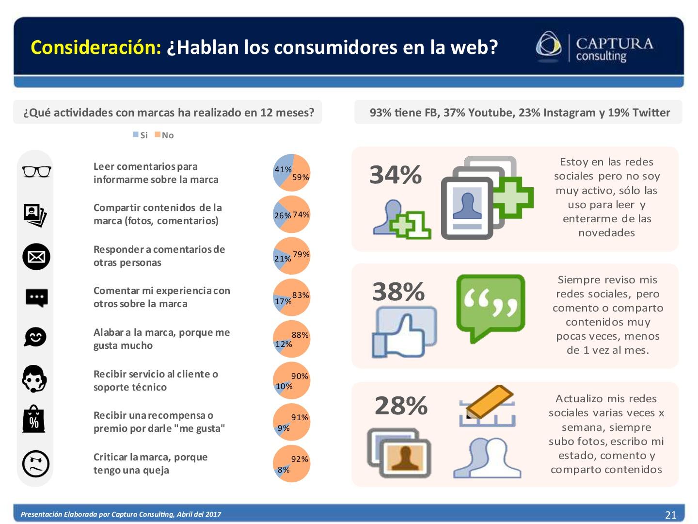 El consumidor Digital Boliviano 2017 (21)