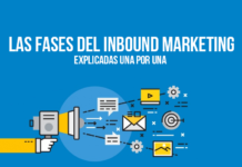 Fases del inbound marketing mclanfranconi