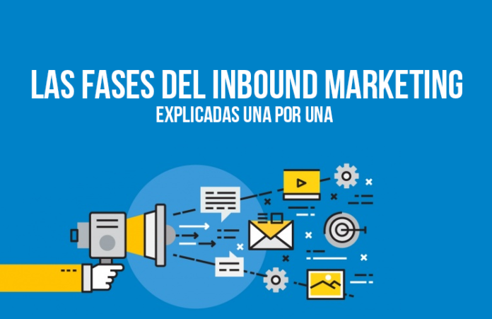 Fases del inbound marketing mclanfranconi