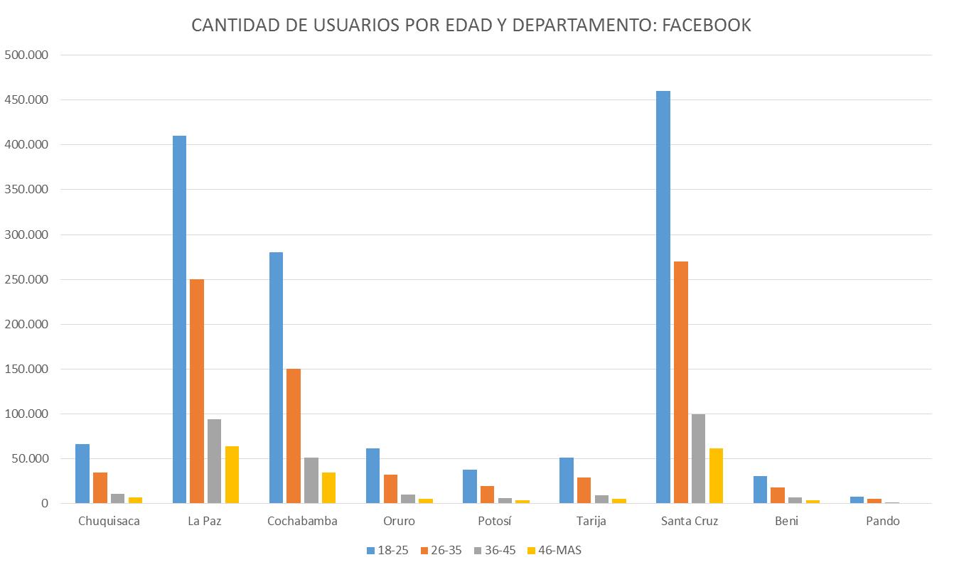 Facebook como herramienta de campaña politica (1)
