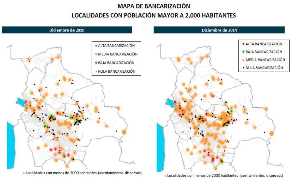 Grafico 2 - tarjetas de crédito y de débito en Bolivia