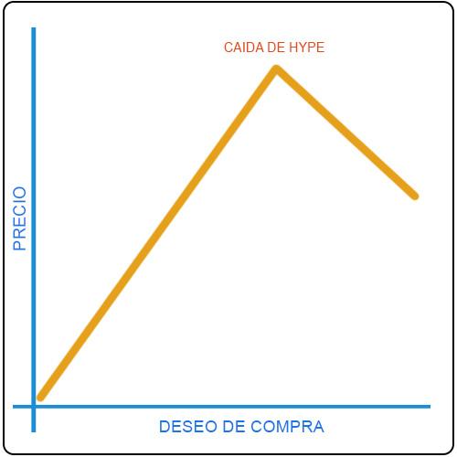 Hype-de-compra-1