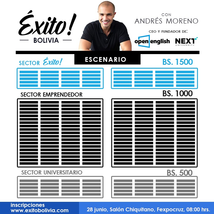 Ubicaciones Exito conferencias para emprendedores de bolivia