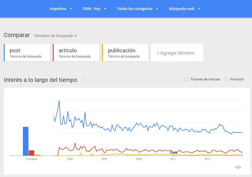 Google Trends 6