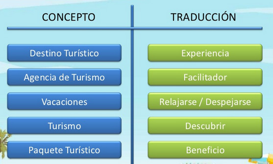 Marketing-Turistico-en-Bolivia-Mclanfranconi-7