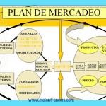 Planes de marketing para empresas 11