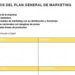Planes de marketing para empresas 7