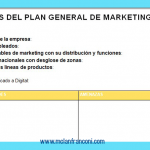 Planes de marketing para empresas 7