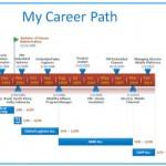 Plantillas-cv-gratis--carreer-path