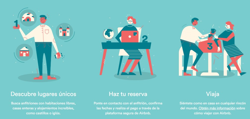 marketing digital y el turismo airbnb