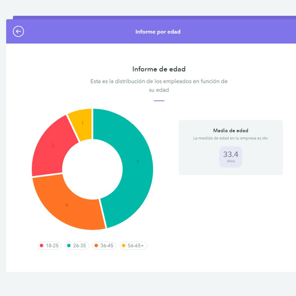 Software de recursos humanos factorial informes