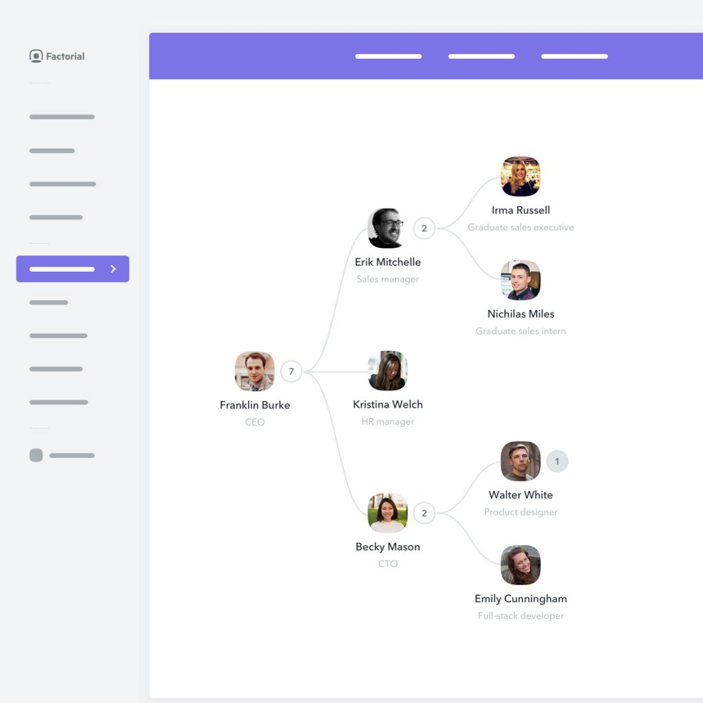 Software de recursos humanos factorial organigrama