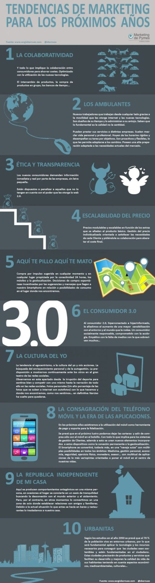 Tendencias-Marketing-1 - mclanfranconi