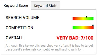 crecer en youtube - tubebuddy Keyword Score