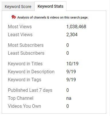 crecer en youtube - tubebuddy keyword stats