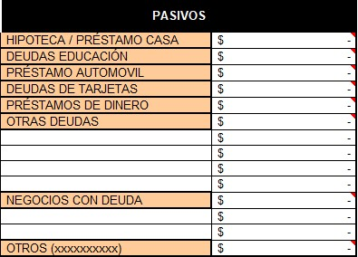 hoja de estado financiero - pasivos