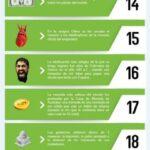 infografia 30 curiosidades sobre el dinero