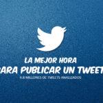 la-mejor-hora-para-publicar-un-tweet-mclanfranconi-buffer-bolivia