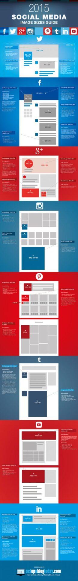 medidas imagenes redes sociales 2015