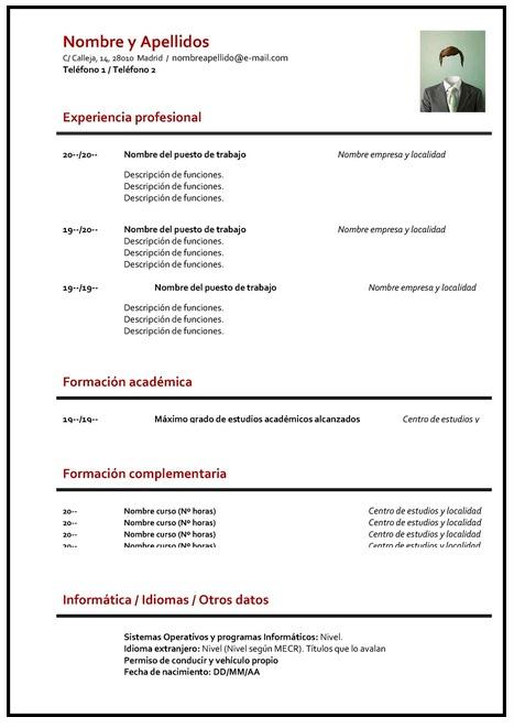 Curriculum Vitae Practicas Profesionales