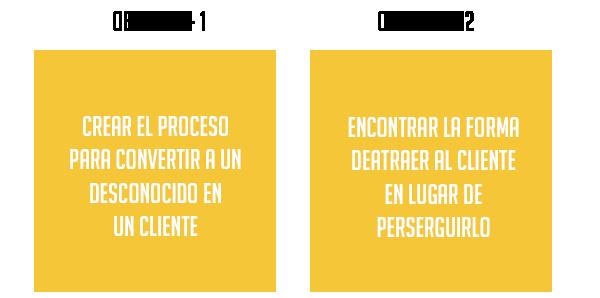 Inbound-Marketing-Proceso