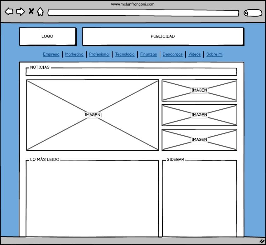 pasos para crear un blog mockup