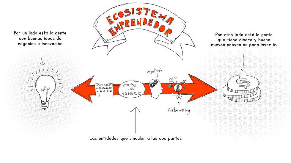 startupismo lamina 1 mclanfranconi