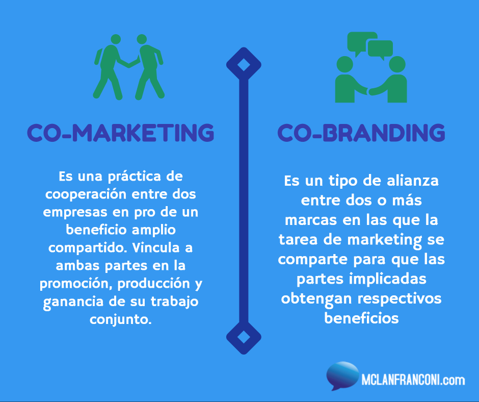 co-marketing y co-branding