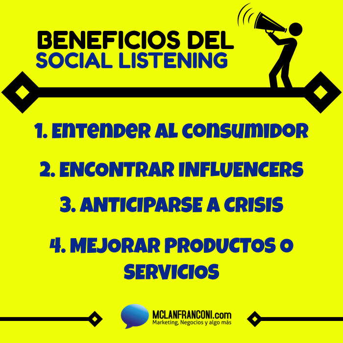 Beneficios del Social Listening
