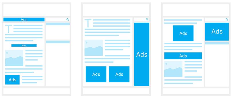 ubicacion-anuncios-adsense
